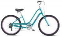 "Велосипед 26"" Schwinn SIVICA 7 Women 2021 бірюза"